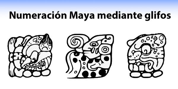 Gifos Mayas