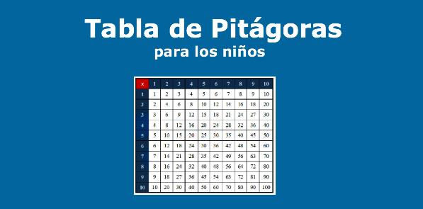 Tabla de Pitágoras para los niños